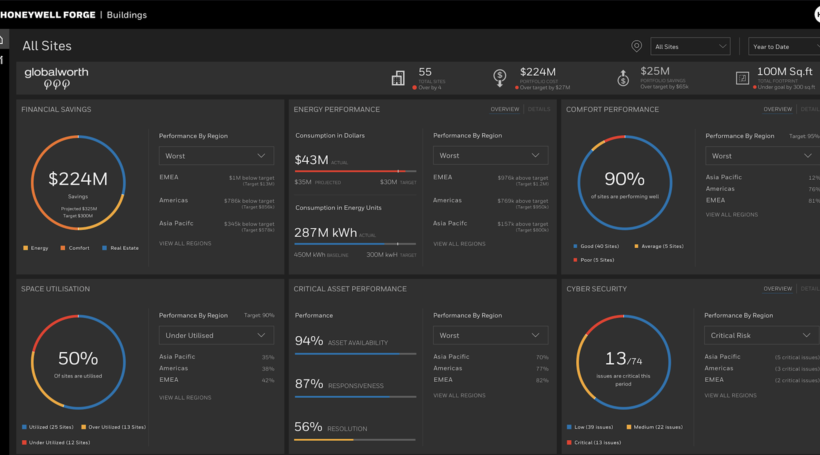 Honeywell introduces new enterprise performance management software that aims to transform business operations