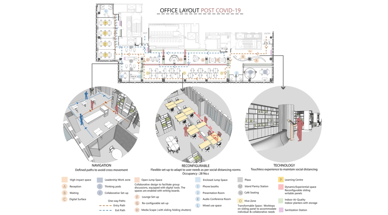 The post-COVID workfloor plan for the Grant Thornton office.